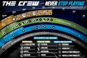 the crew infographie season pass
