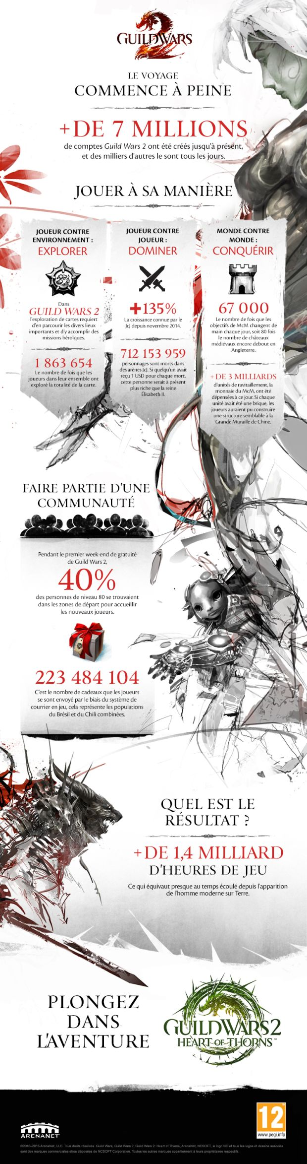 guild wars 2 infographie heart of thorns