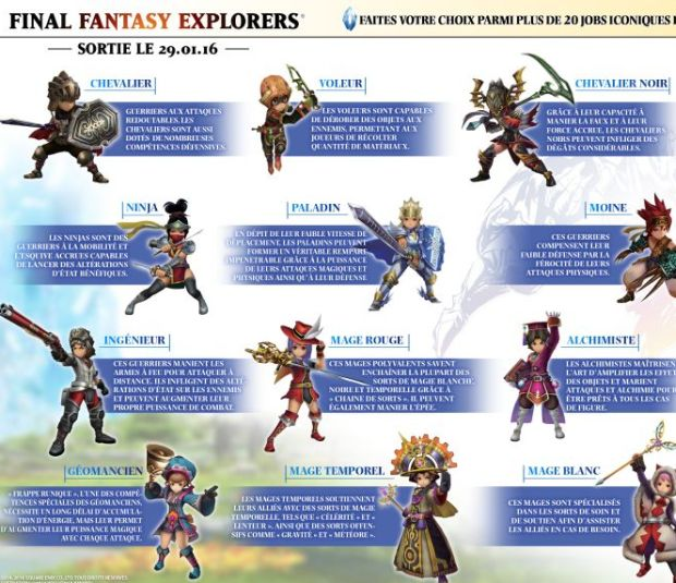 Final Fantasy Explorers Infographie Classes 1