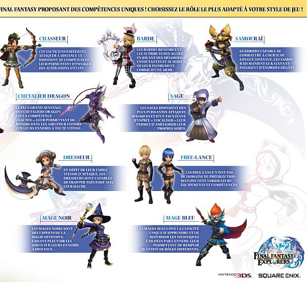Final Fantasy Explorers Infographie Classes 2