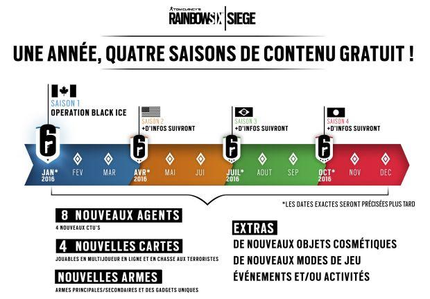 Rainbow Six Siege Timeline free dlc
