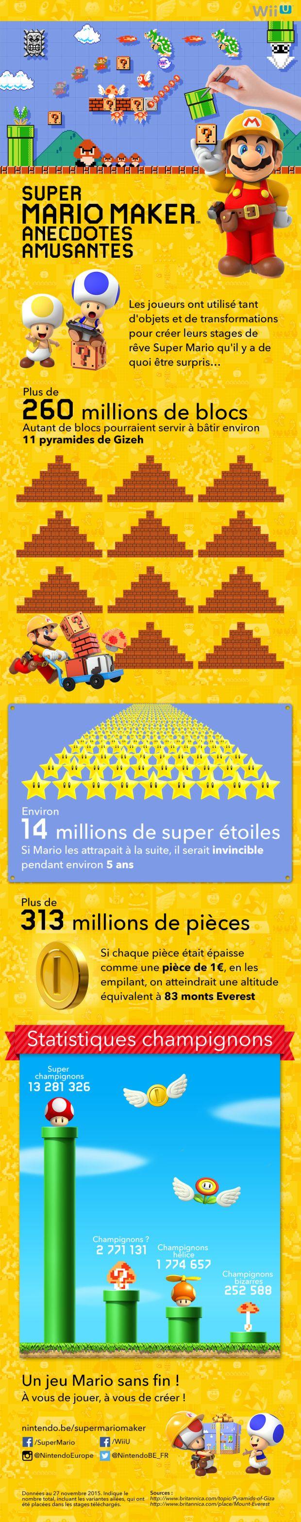 Super Mario Maker Bookmark Infographie