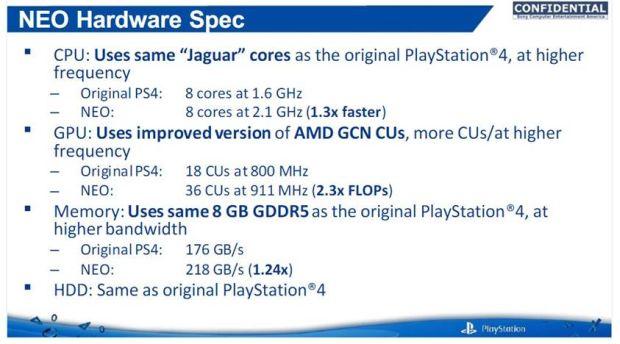 playstation 4k neo hardware spec