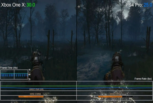 The Witcher 3 Xbox One X Vs. PS4 Pro 4K Native, 60fps, HDR